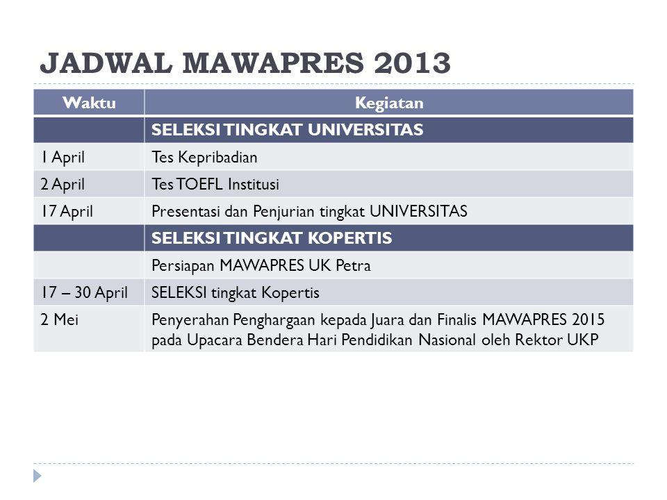 JADWAL MAWAPRES 2013 Waktu Kegiatan SELEKSI TINGKAT UNIVERSITAS