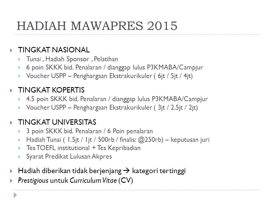 HADIAH MAWAPRES 2015 TINGKAT NASIONAL TINGKAT KOPERTIS