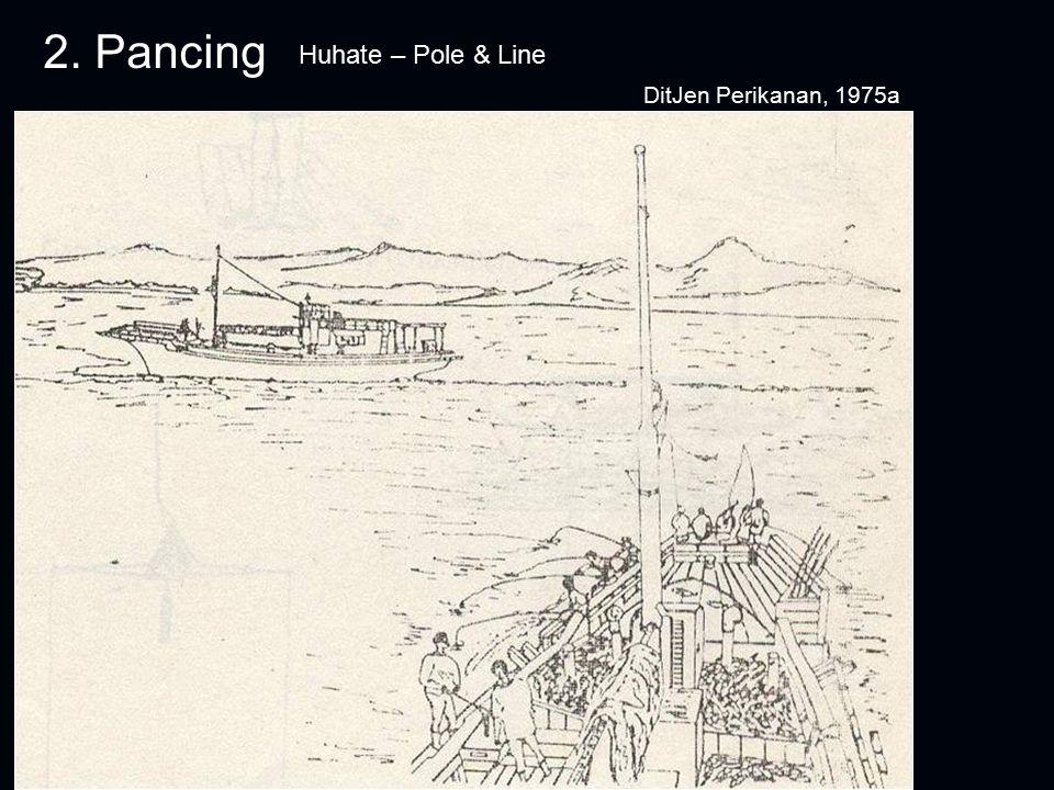 2. Pancing Huhate – Pole & Line DitJen Perikanan, 1975a Huhate: