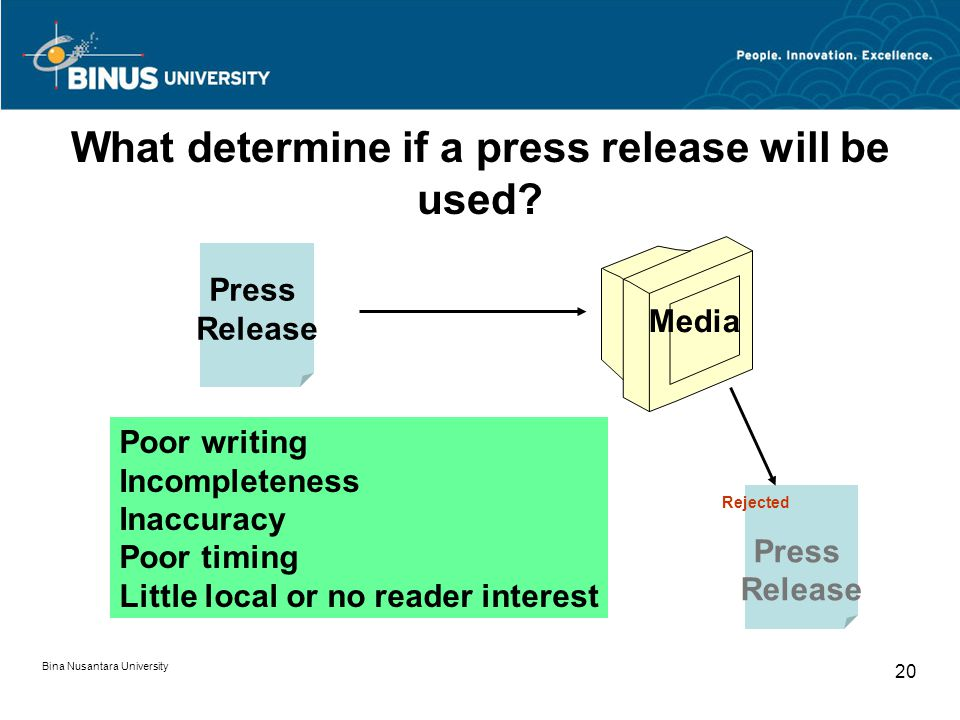 What determine if a press release will be used
