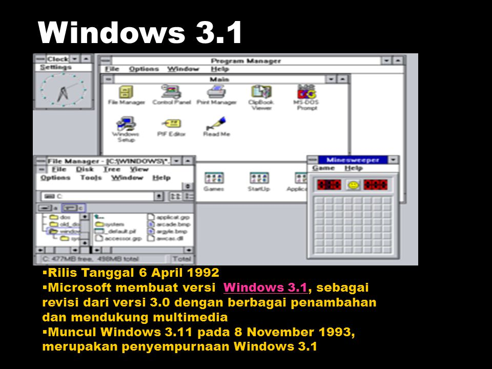 Windows 3.1 Rilis Tanggal 6 April 1992
