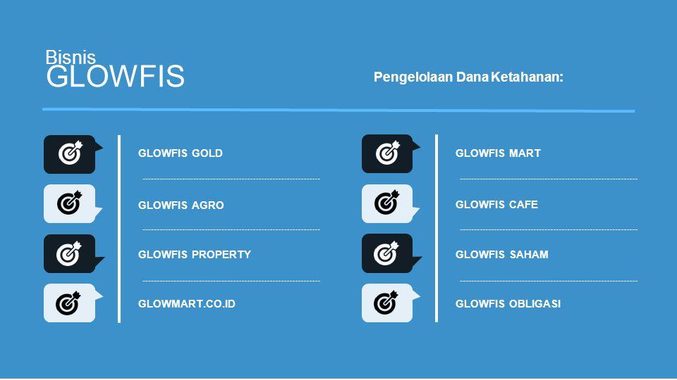 GLOWFIS Bisnis Pengelolaan Dana Ketahanan: GLOWFIS GOLD GLOWFIS MART