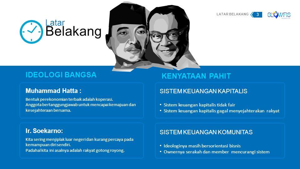 Belakang Latar IDEOLOGI BANGSA KENYATAAN PAHIT Muhammad Hatta :