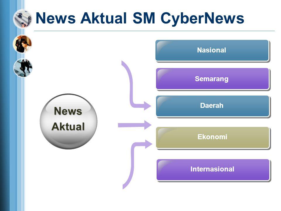News Aktual SM CyberNews