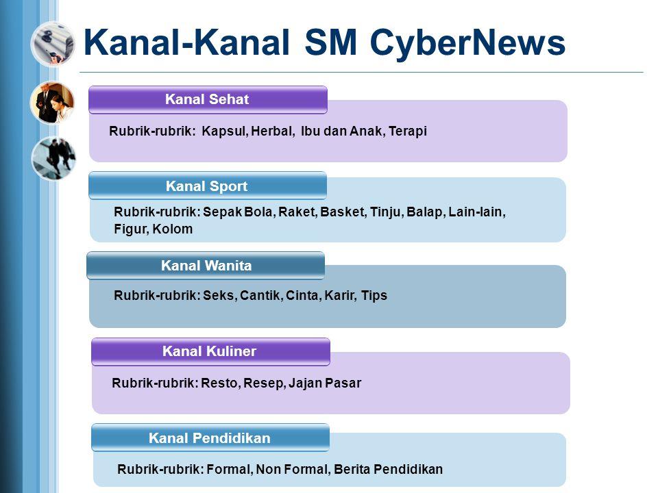 Kanal-Kanal SM CyberNews