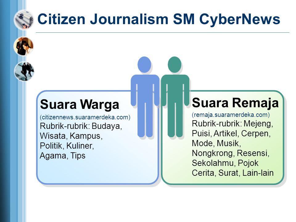 Citizen Journalism SM CyberNews