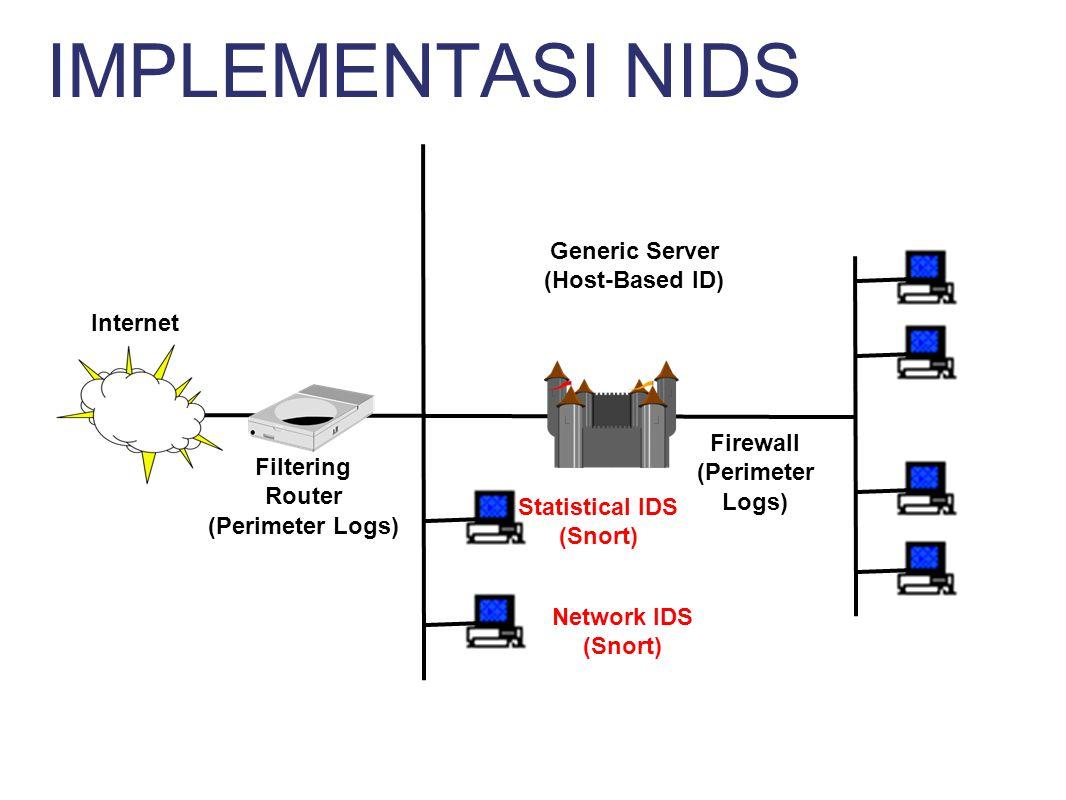 Statistical IDS (Snort)