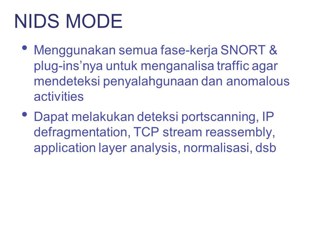 NIDS MODE Menggunakan semua fase-kerja SNORT & plug-ins'nya untuk menganalisa traffic agar mendeteksi penyalahgunaan dan anomalous activities.