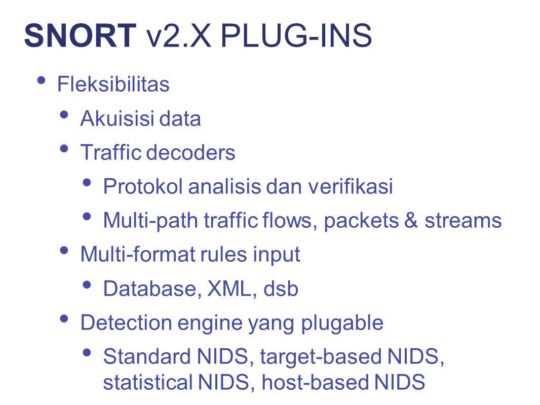 SNORT v2.X PLUG-INS Fleksibilitas Akuisisi data Traffic decoders