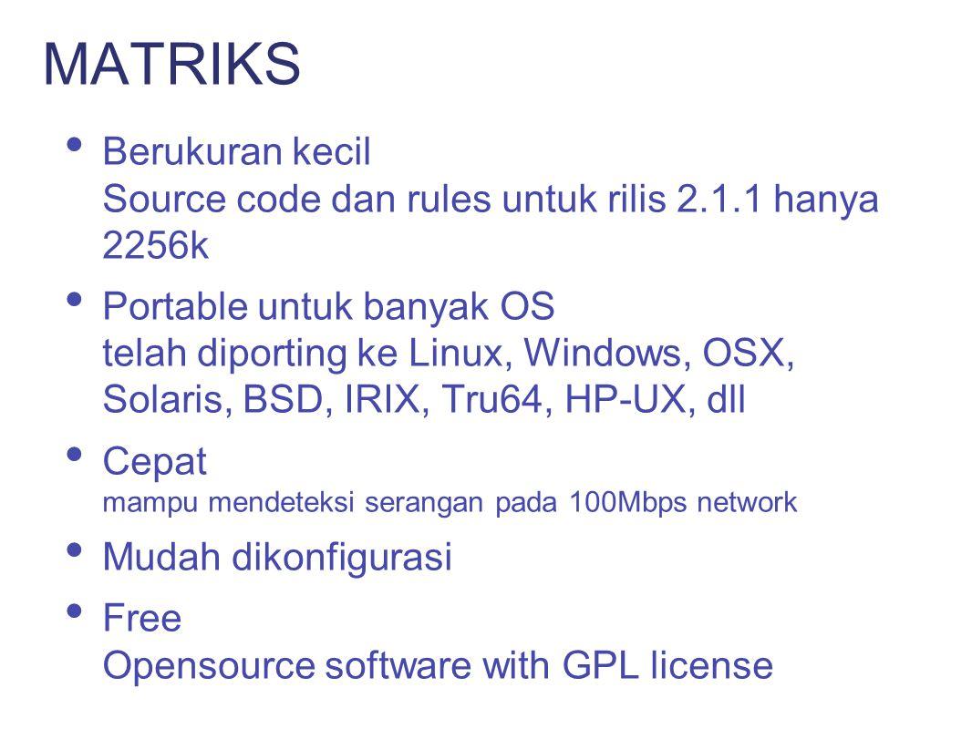 MATRIKS Berukuran kecil Source code dan rules untuk rilis 2.1.1 hanya 2256k.