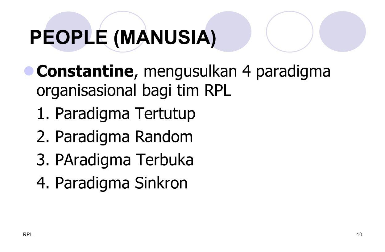 PEOPLE (MANUSIA) Constantine, mengusulkan 4 paradigma organisasional bagi tim RPL. 1. Paradigma Tertutup.
