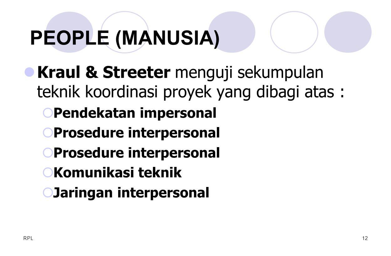 PEOPLE (MANUSIA) Kraul & Streeter menguji sekumpulan teknik koordinasi proyek yang dibagi atas : Pendekatan impersonal.