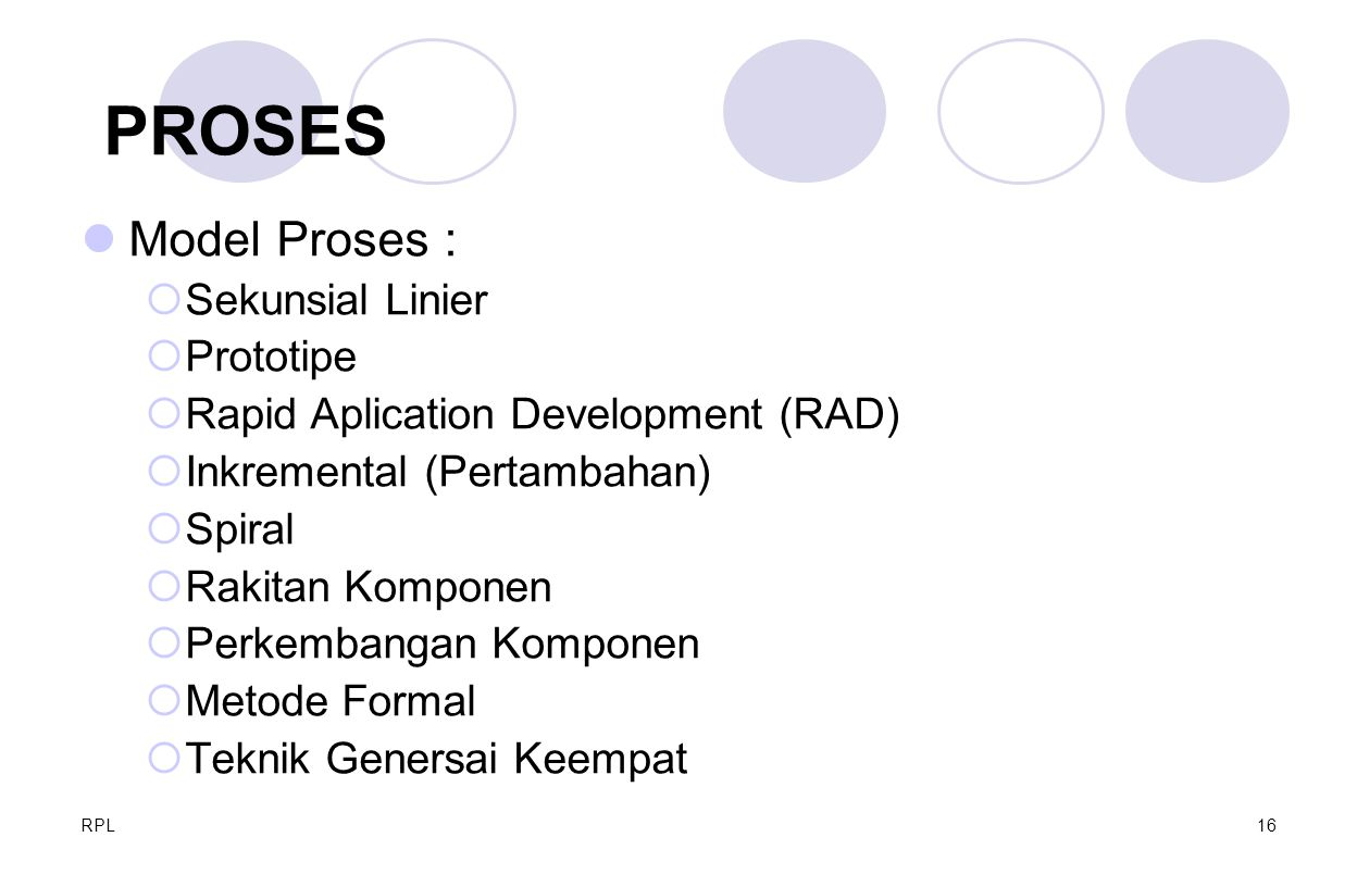 PROSES Model Proses : Sekunsial Linier Prototipe