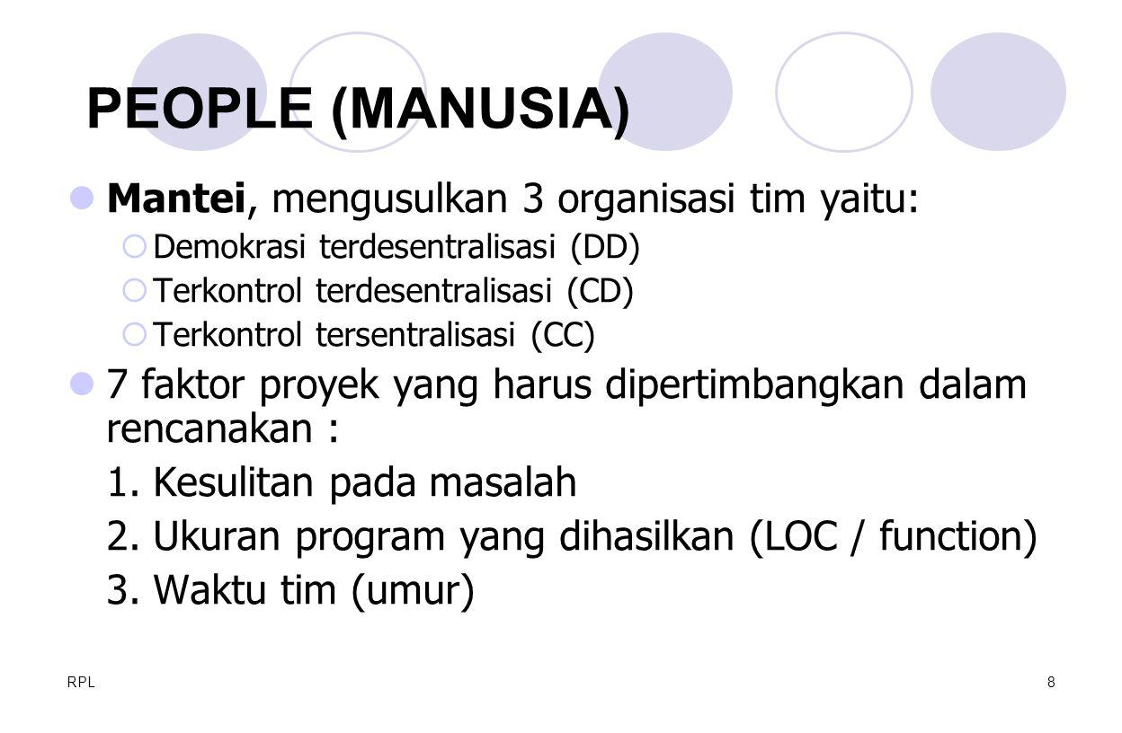 PEOPLE (MANUSIA) Mantei, mengusulkan 3 organisasi tim yaitu: