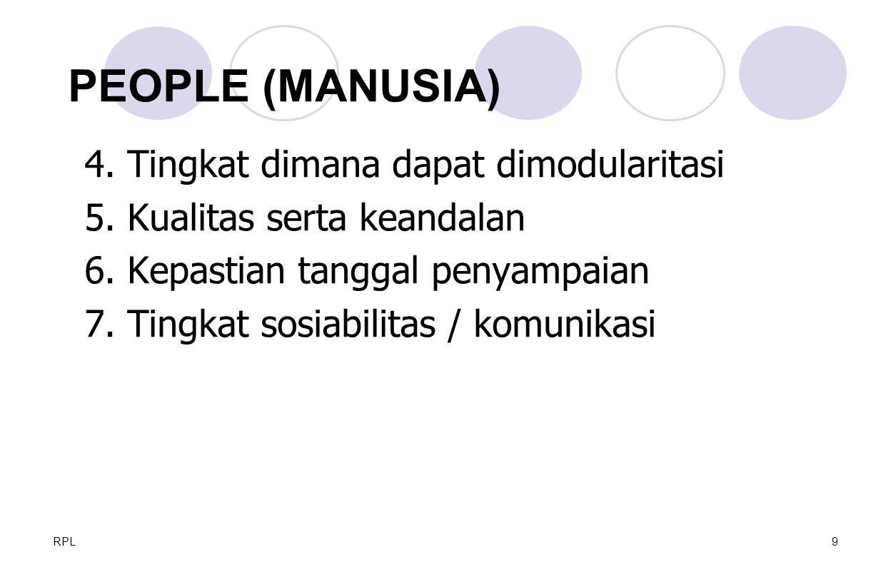PEOPLE (MANUSIA) 4. Tingkat dimana dapat dimodularitasi