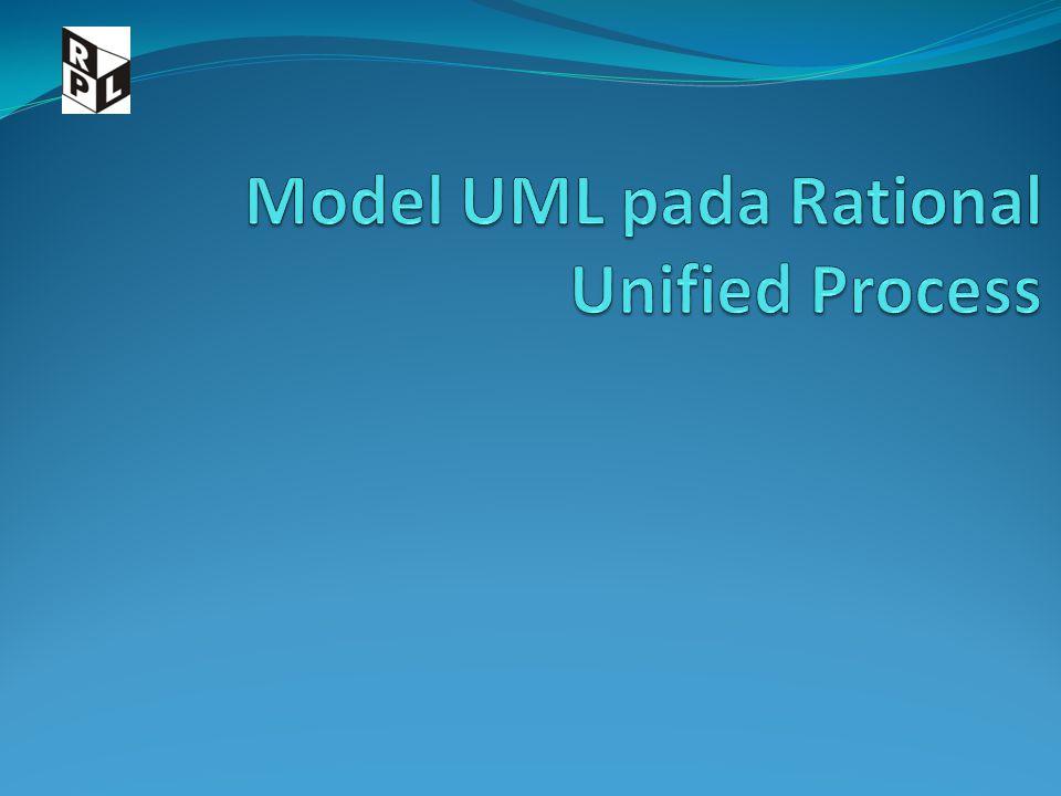 Model UML pada Rational Unified Process