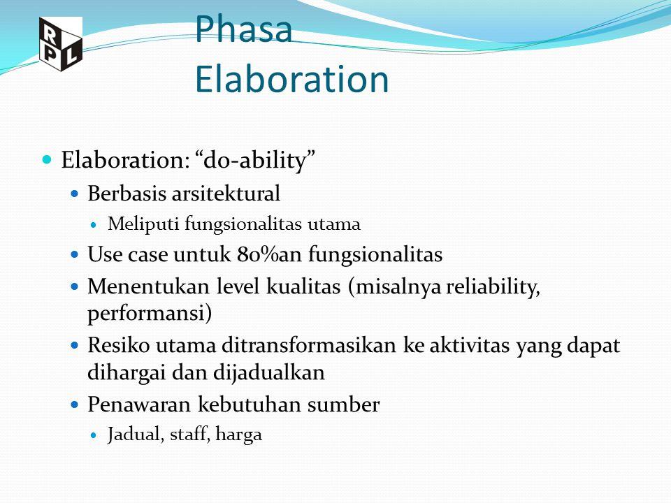 Phasa Elaboration Elaboration: do-ability Berbasis arsitektural