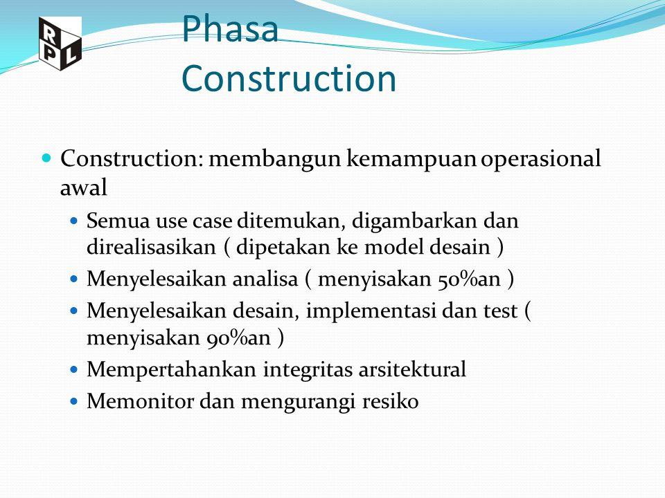 Phasa Construction Construction: membangun kemampuan operasional awal