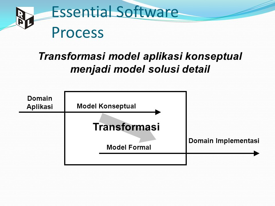 Essential Software Process
