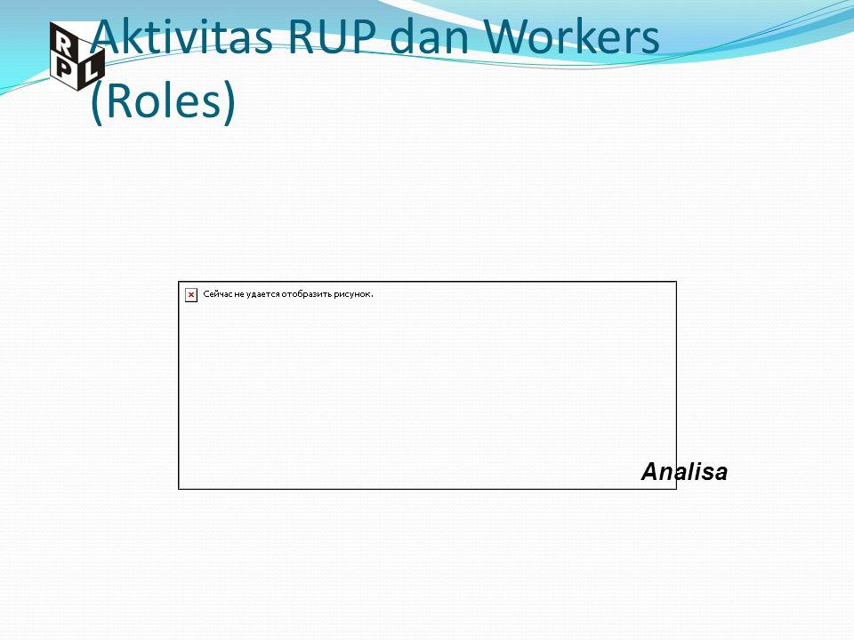 Aktivitas RUP dan Workers (Roles)