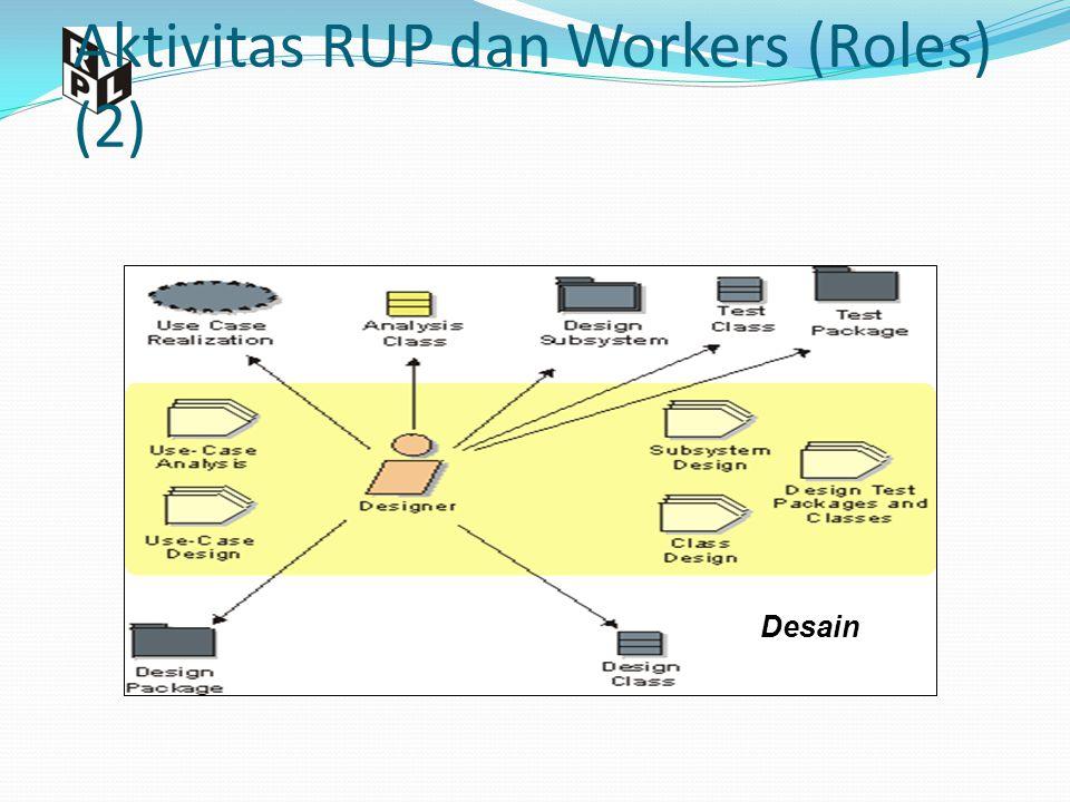 Aktivitas RUP dan Workers (Roles) (2)