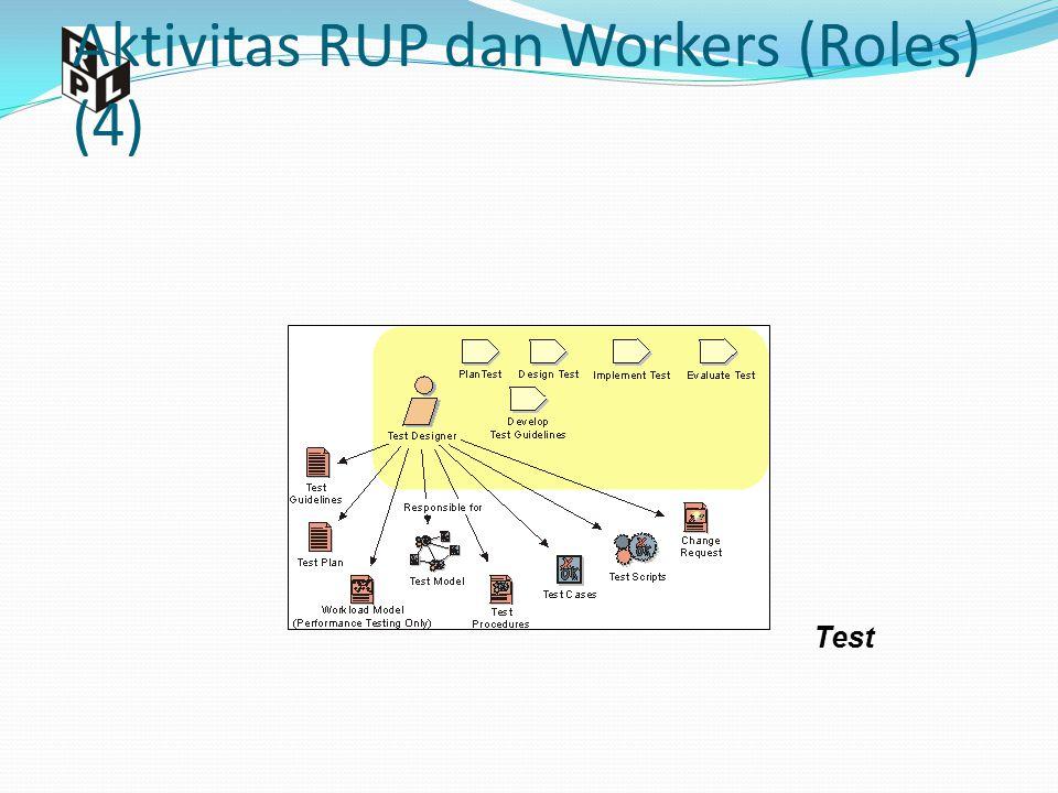 Aktivitas RUP dan Workers (Roles) (4)