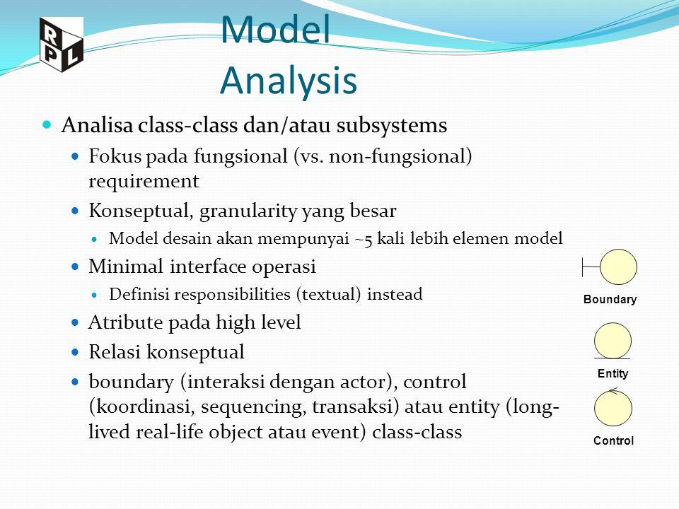 Model Analysis Analisa class-class dan/atau subsystems