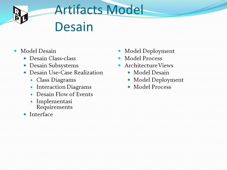 Artifacts Model Desain