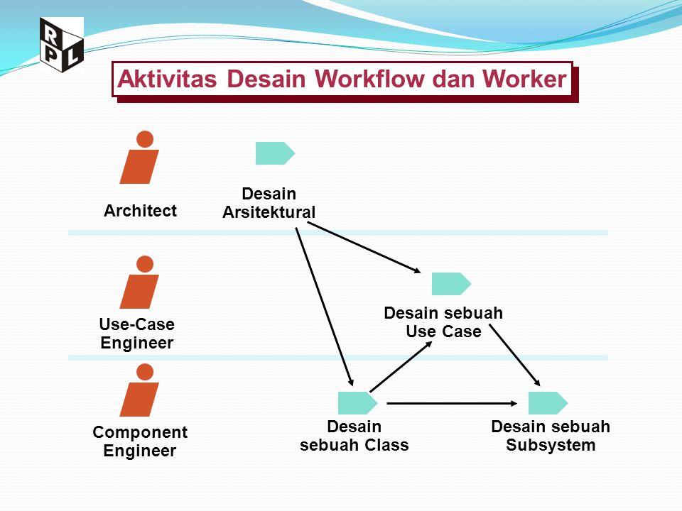 Aktivitas Desain Workflow dan Worker