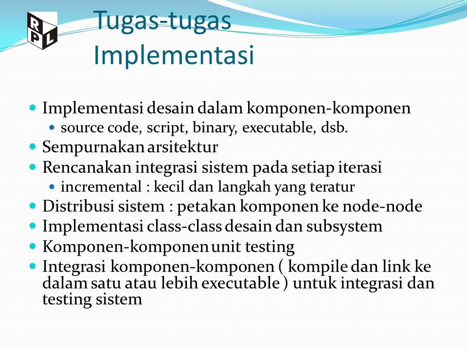 Tugas-tugas Implementasi