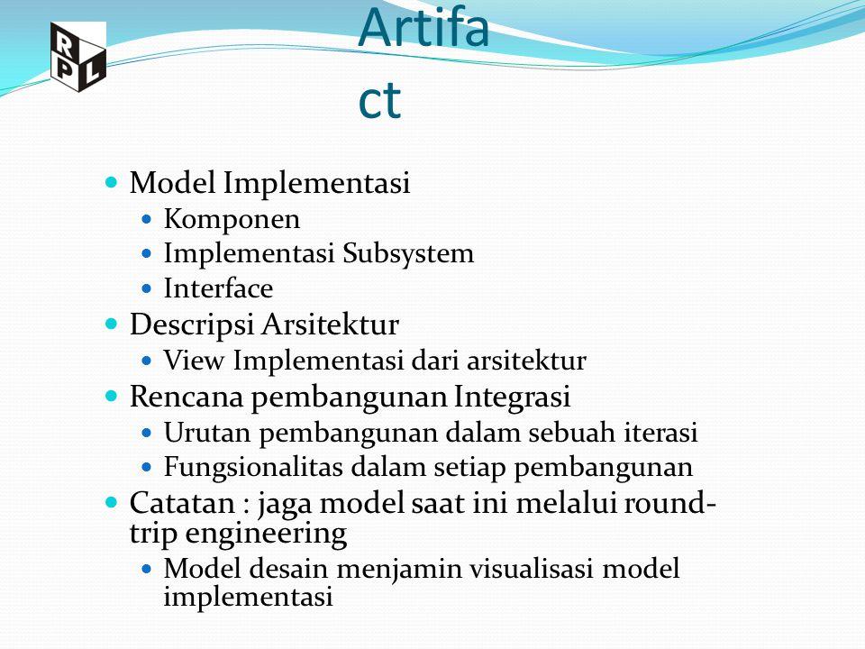 Artifact Model Implementasi Descripsi Arsitektur