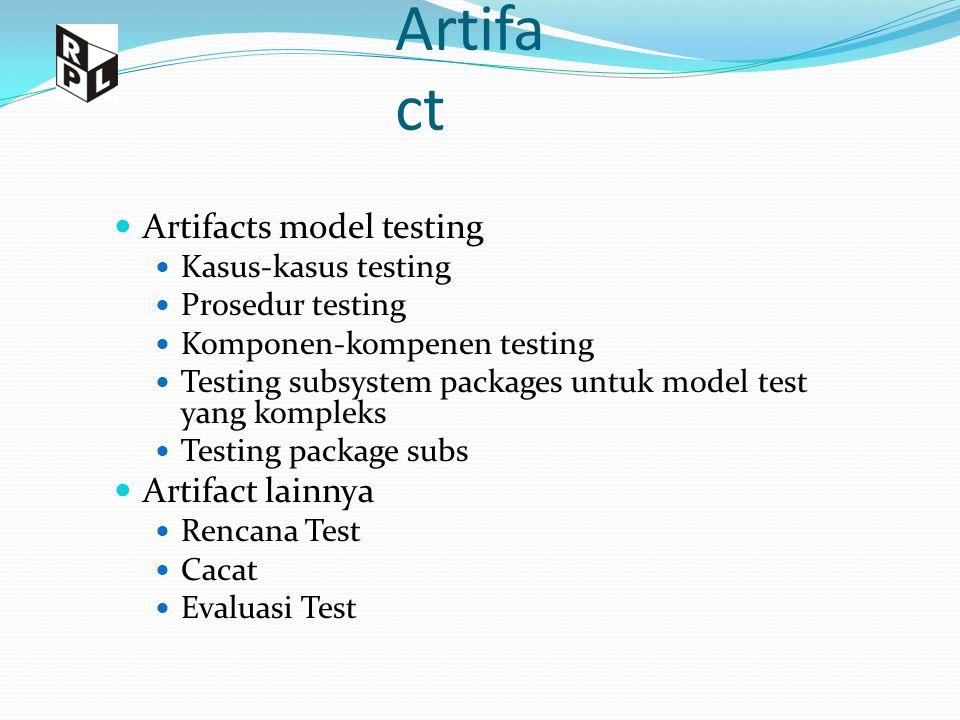 Artifact Artifacts model testing Artifact lainnya Kasus-kasus testing