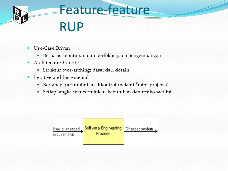 Feature-feature RUP Use-Case Driven