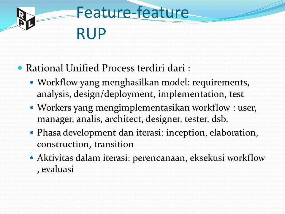 Feature-feature RUP Rational Unified Process terdiri dari :