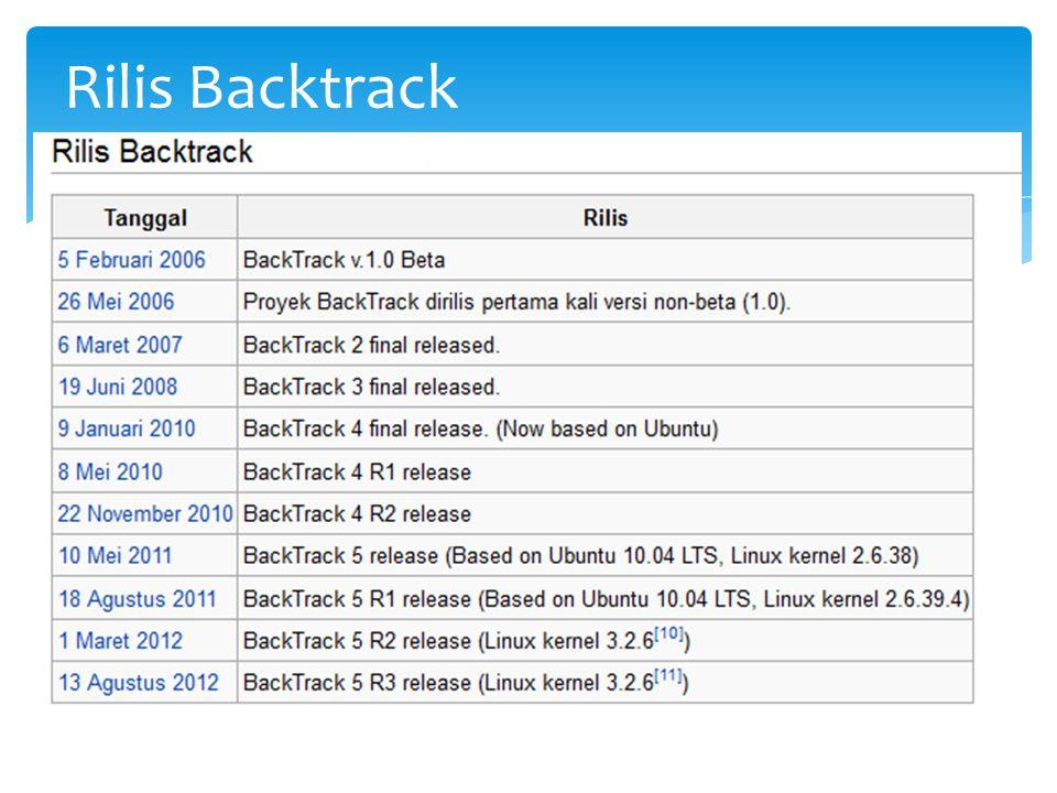 Rilis Backtrack