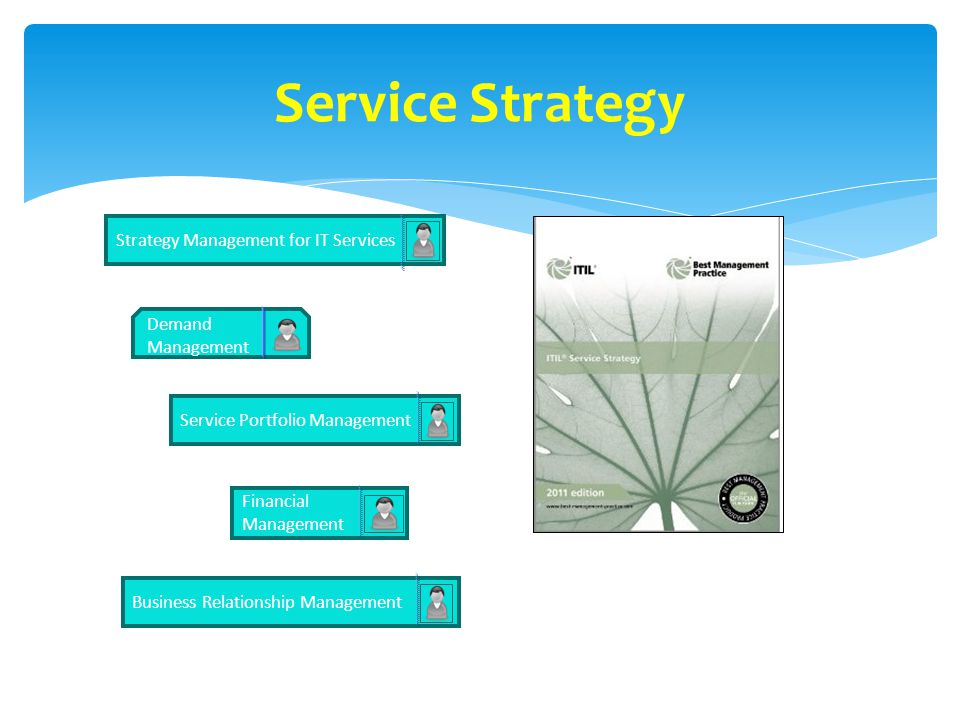 Service Strategy Strategy Management for IT Services Demand Management