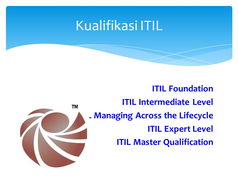 Kualifikasi ITIL ITIL Foundation ITIL Intermediate Level ITIL Managing Across the Lifecycle ITIL Expert Level ITIL Master Qualification