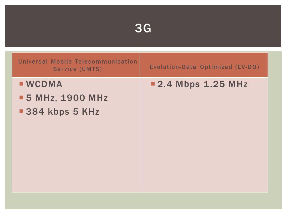 3G WCDMA 5 MHz, 1900 MHz 384 kbps 5 KHz 2.4 Mbps 1.25 MHz