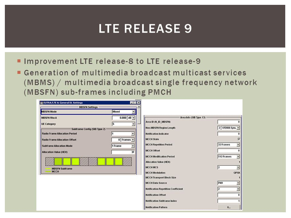 LTE Release 9 Improvement LTE release-8 to LTE release-9
