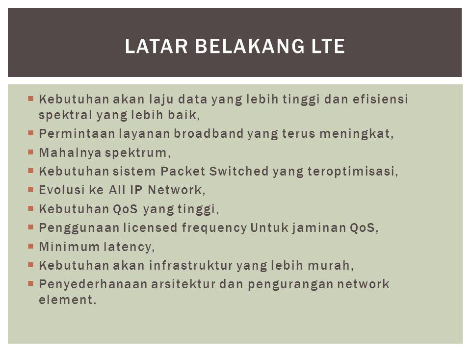 Latar Belakang LTE Kebutuhan akan laju data yang lebih tinggi dan efisiensi spektral yang lebih baik,