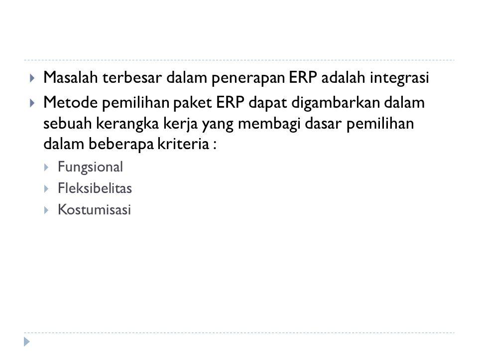 Masalah terbesar dalam penerapan ERP adalah integrasi