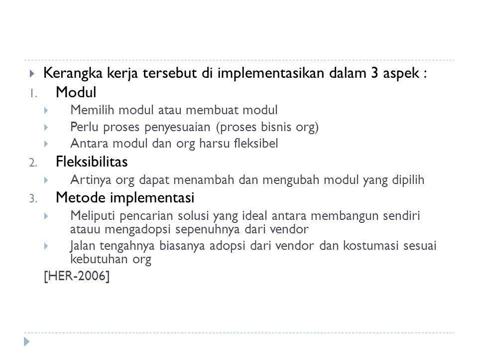 Kerangka kerja tersebut di implementasikan dalam 3 aspek : Modul