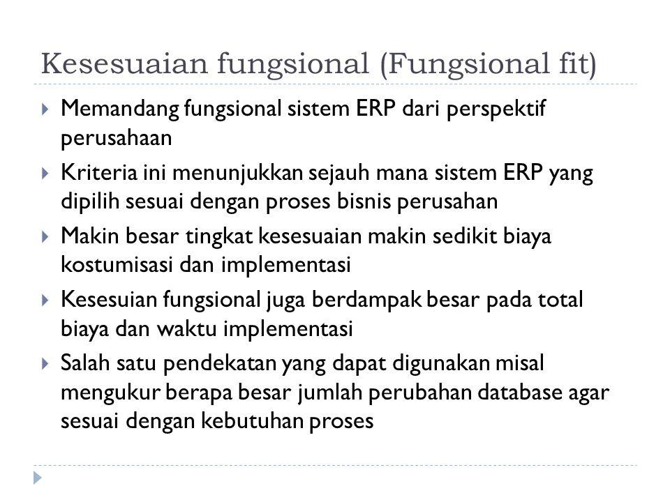 Kesesuaian fungsional (Fungsional fit)
