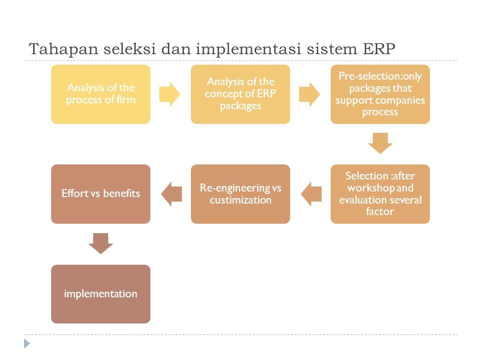 Tahapan seleksi dan implementasi sistem ERP