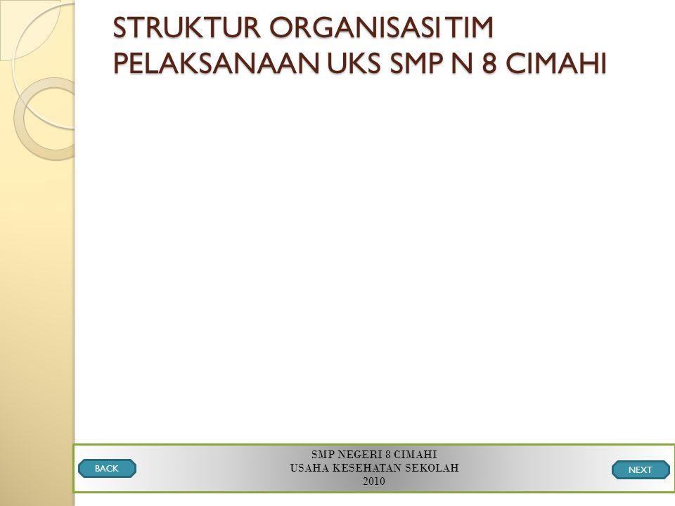 STRUKTUR ORGANISASI TIM PELAKSANAAN UKS SMP N 8 CIMAHI