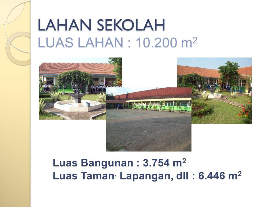 LAHAN SEKOLAH LUAS LAHAN : 10.200 m2
