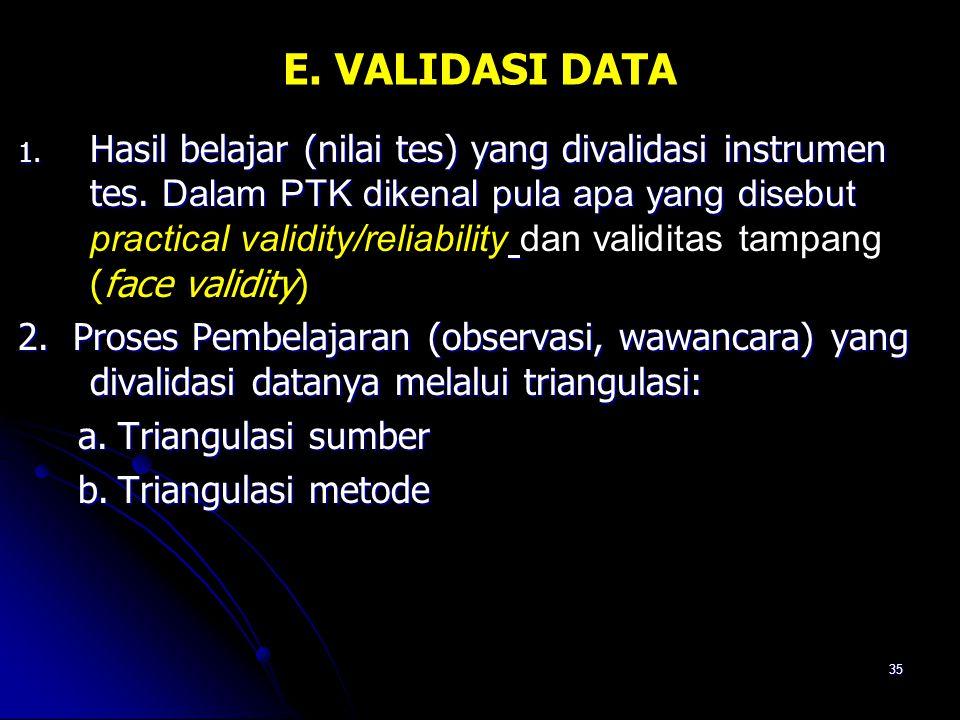 E. VALIDASI DATA