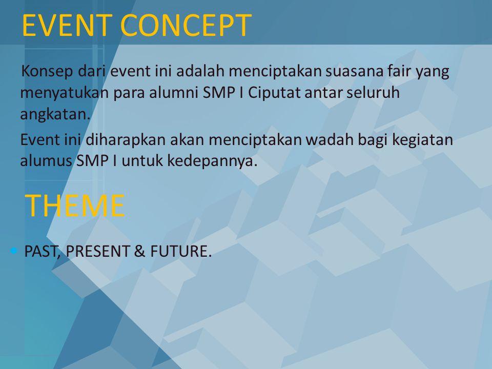EVENT CONCEPT Konsep dari event ini adalah menciptakan suasana fair yang menyatukan para alumni SMP I Ciputat antar seluruh angkatan.