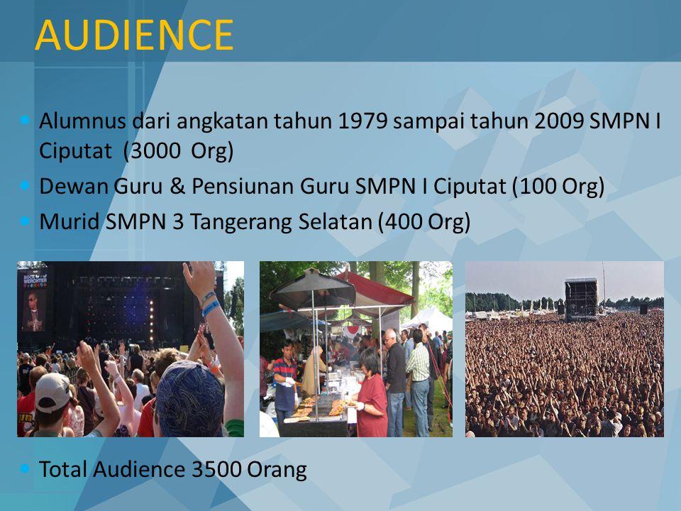 AUDIENCE Alumnus dari angkatan tahun 1979 sampai tahun 2009 SMPN I Ciputat (3000 Org) Dewan Guru & Pensiunan Guru SMPN I Ciputat (100 Org)