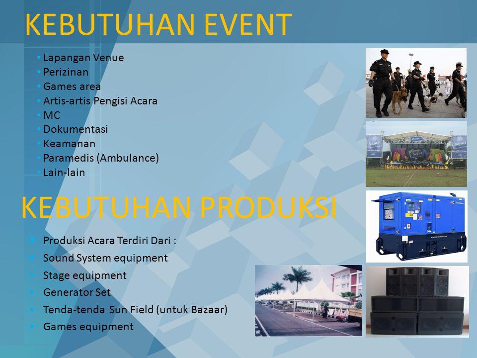 KEBUTUHAN EVENT KEBUTUHAN PRODUKSI Lapangan Venue Perizinan Games area
